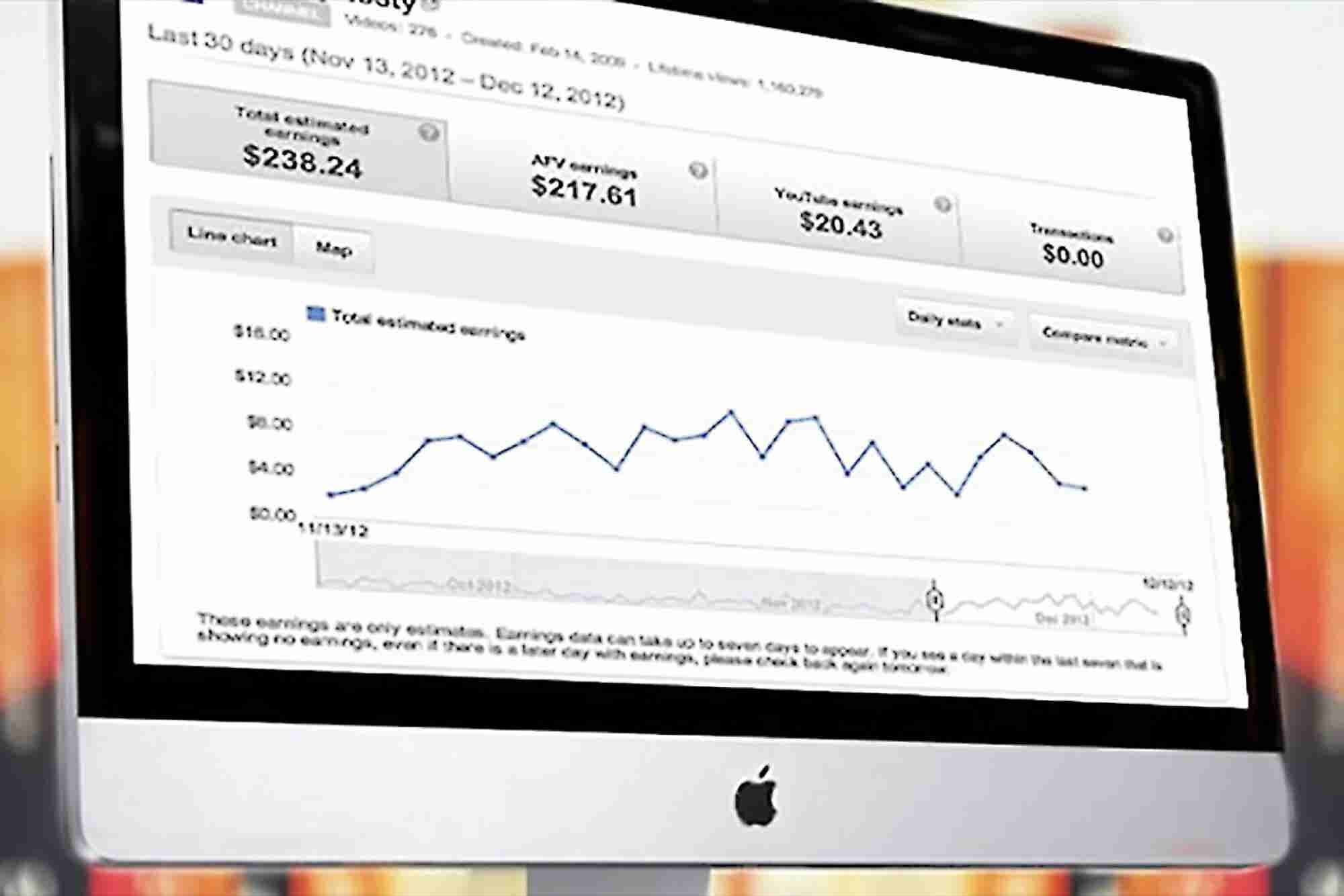 Video Marketing? What You Need to Know About YouTube Analytics