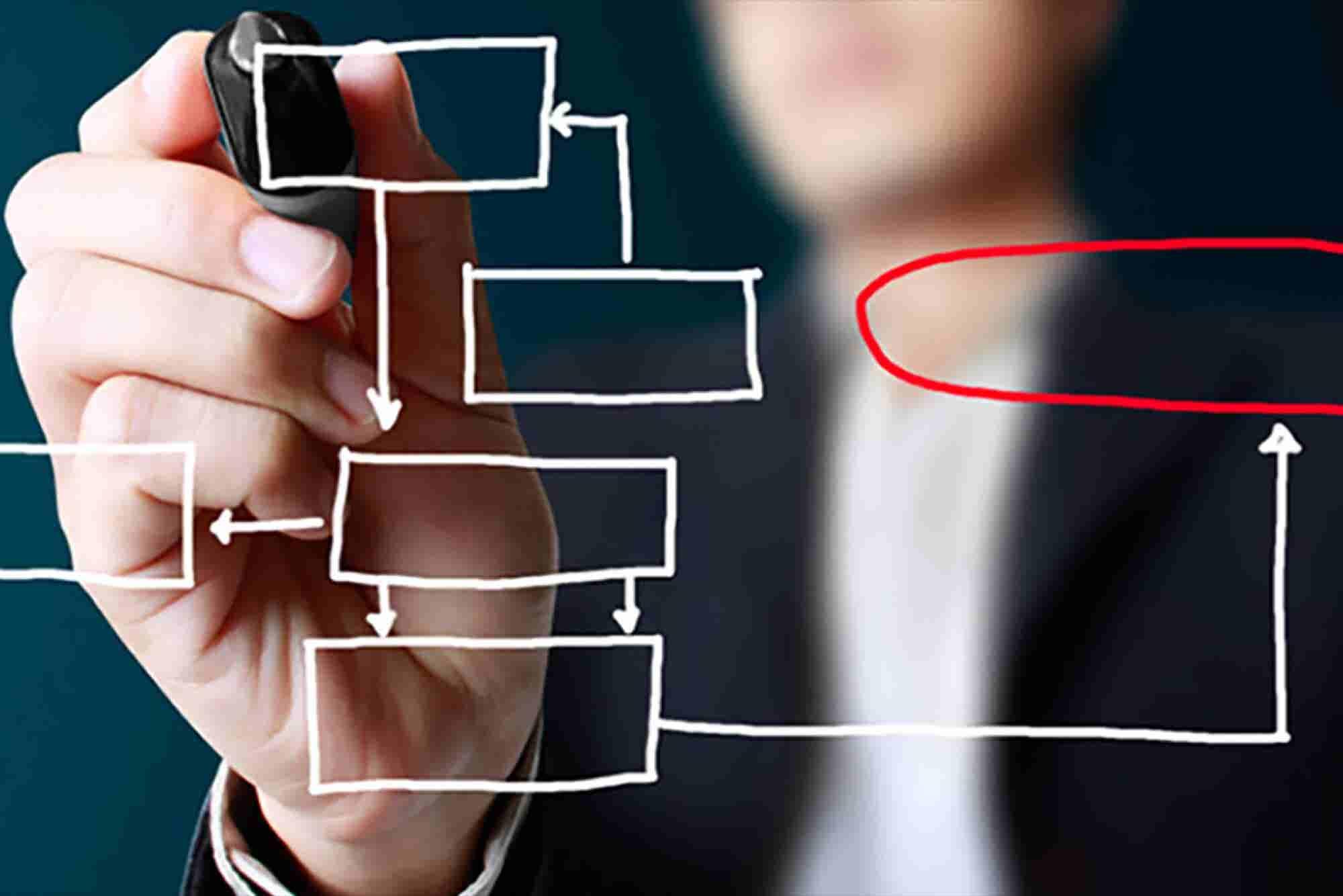 Cómo presentar el Plan de Negocios de una empresa Web