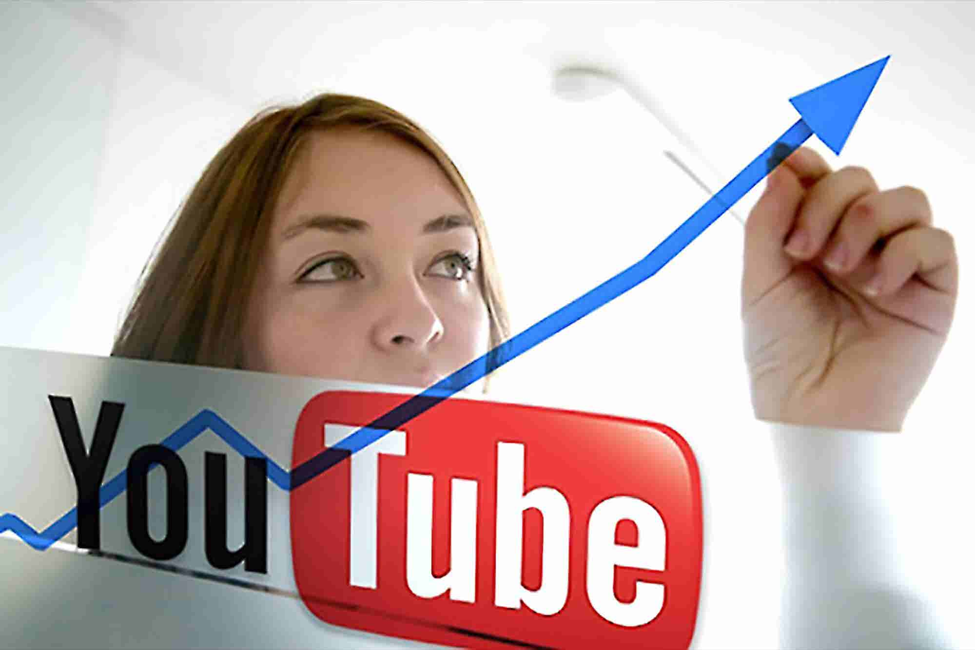 YouTube Success: Tracking Your Video Performance
