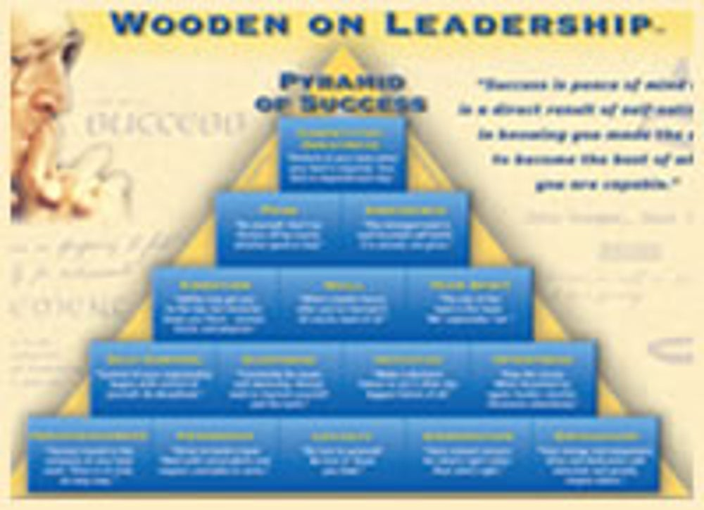 John Woodens Pyramid Of Success Still Relevant In Business Sports