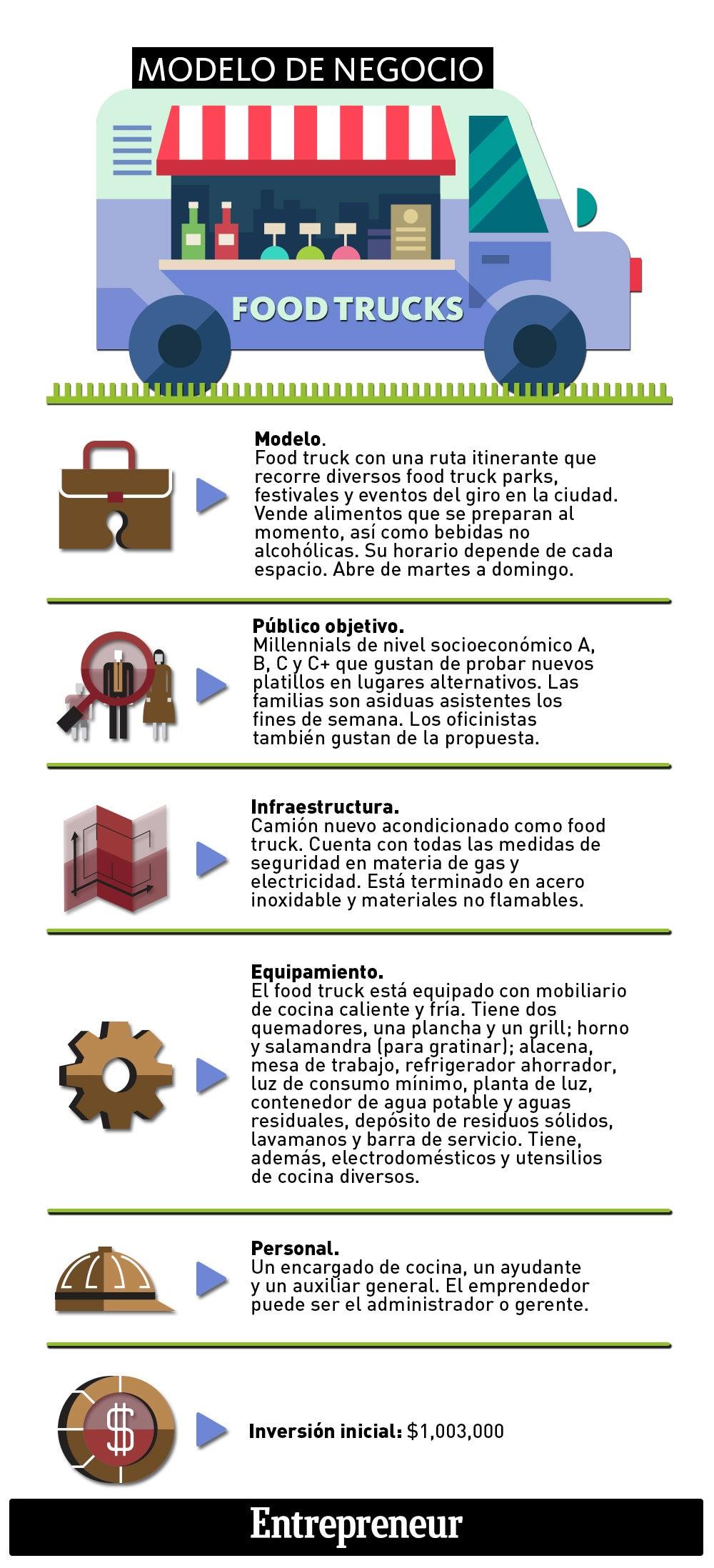 Lujoso Ejemplos Objetivos De Reanudar El Servicio De Comida Patrón ...
