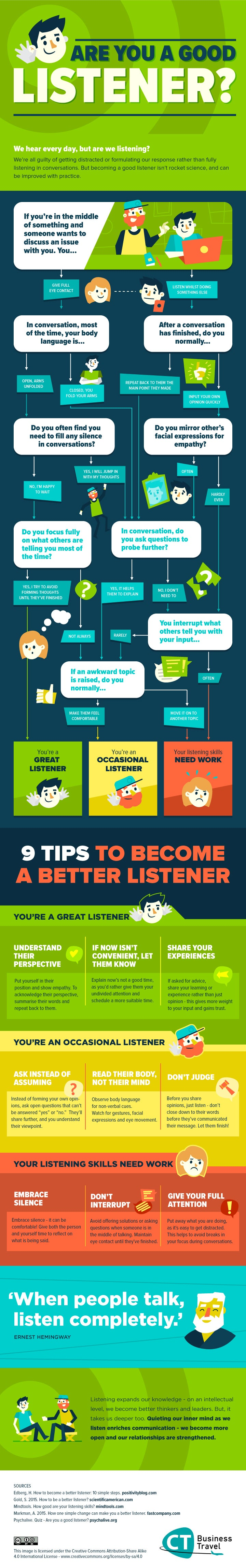 https://assets.entrepreneur.com/images/misc/1472756206_good-listener-infographic.jpg