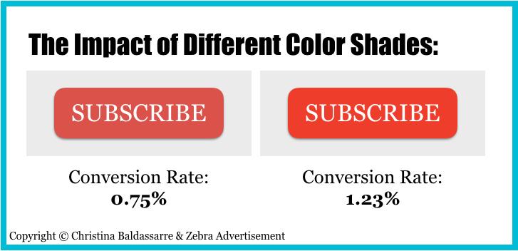 Impact of Different Color Shades Christina Baldassarre