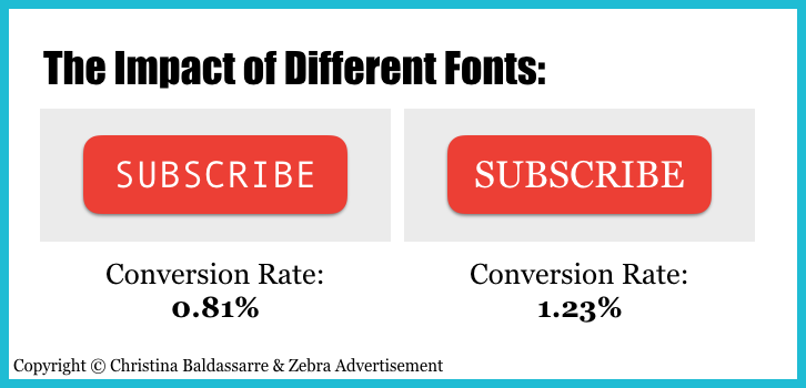 Impact of Different Fonts Christina Baldassarre