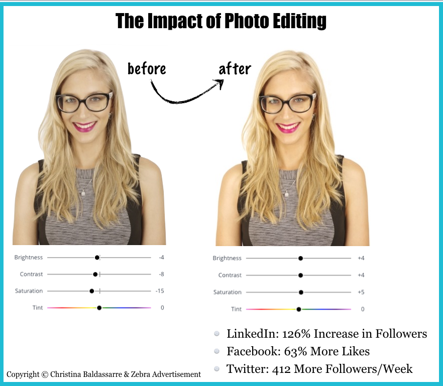 Impact of Photo Editing Christina Baldassarre