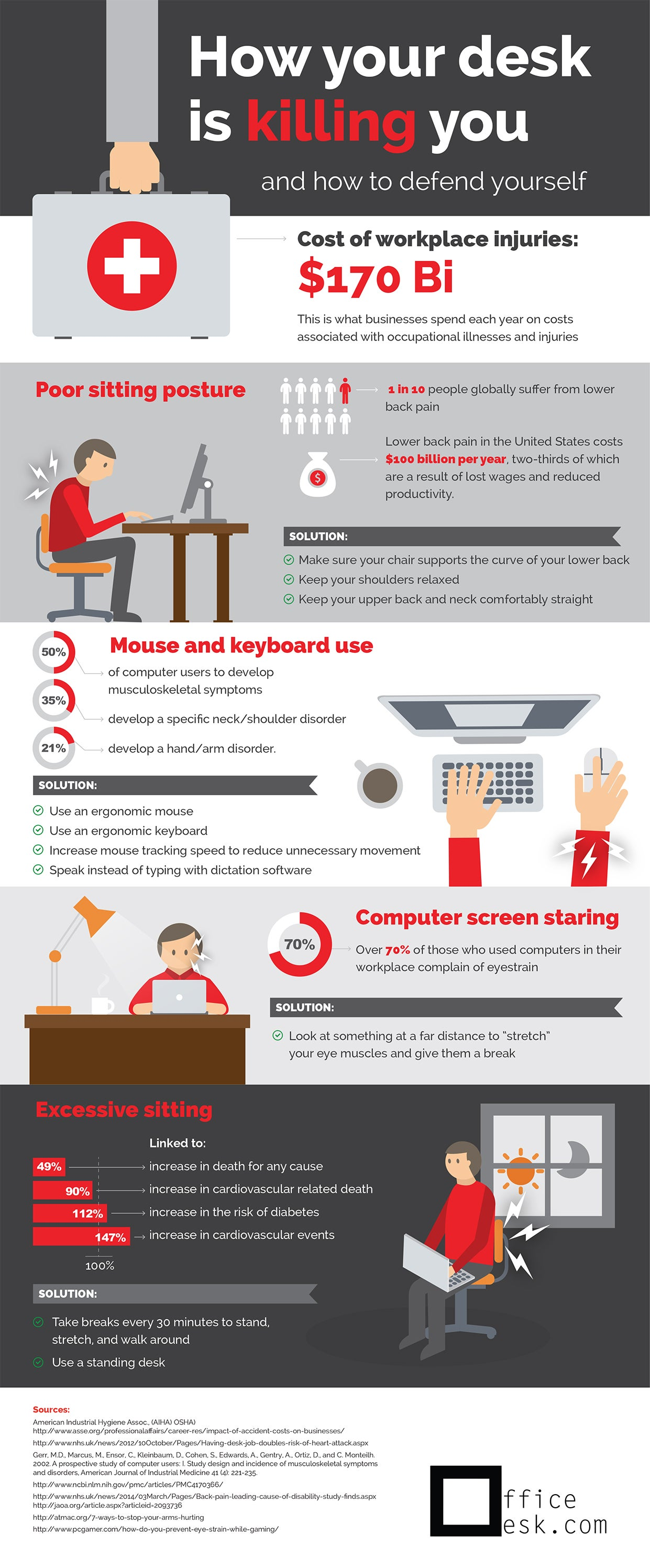 How Your Desk Is Killing You (Infographic)