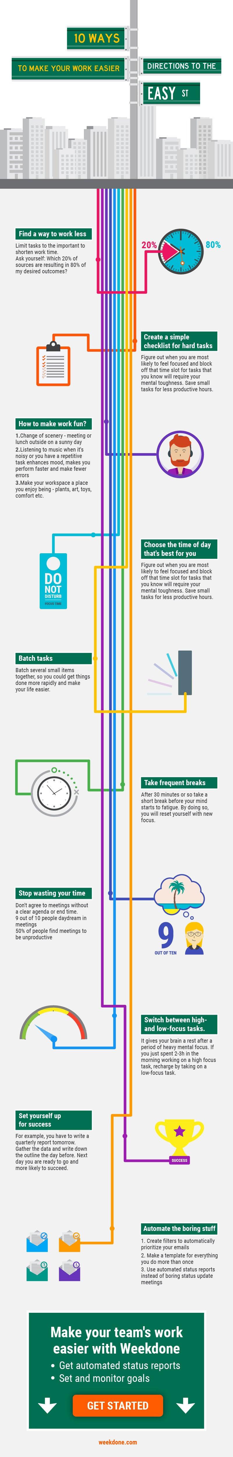 https://assets.entrepreneur.com/images/misc/1477666122_10-ways-work-easier-infographic.jpg