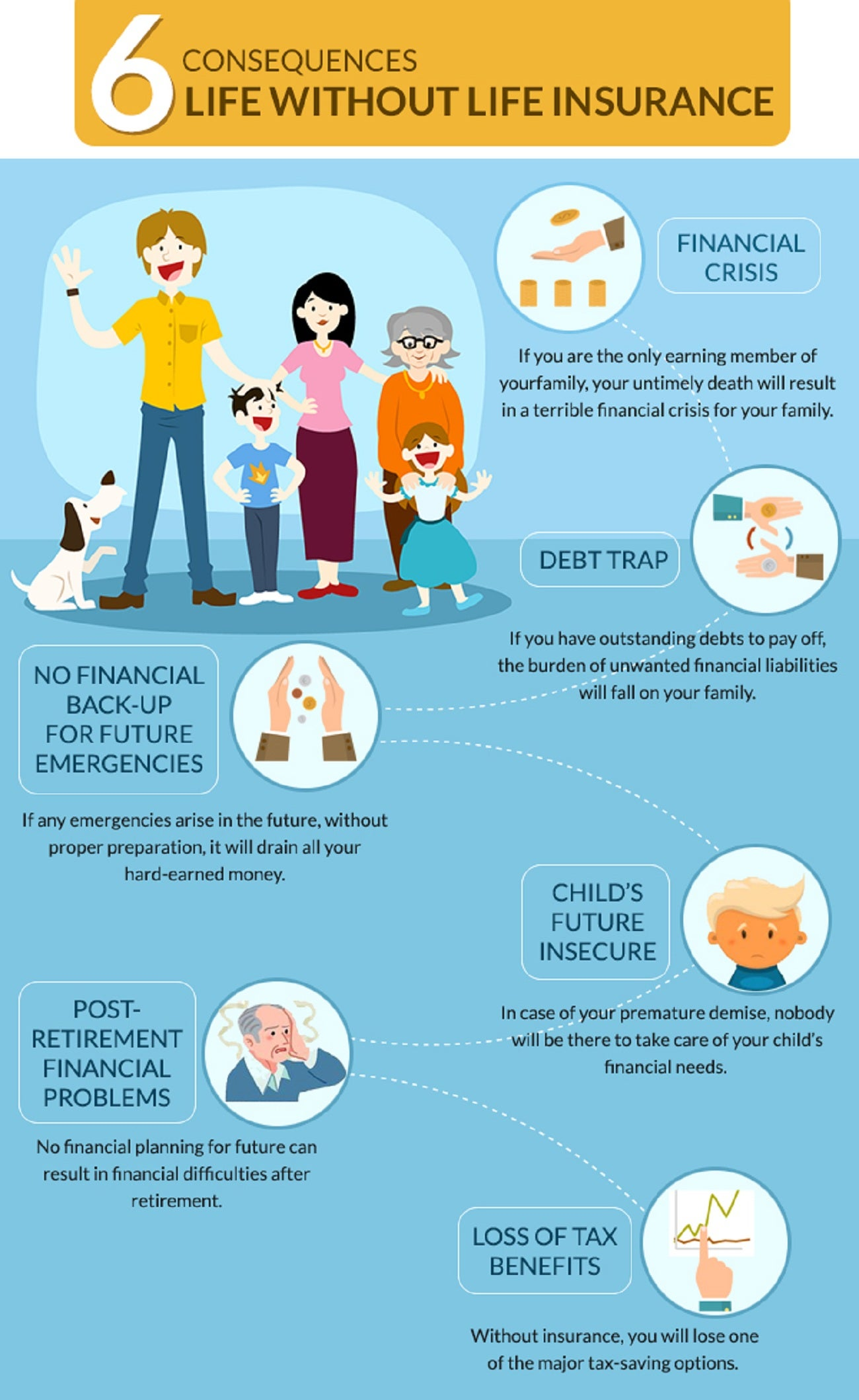 6 Consequences of Living a Life without Life Insurance ...