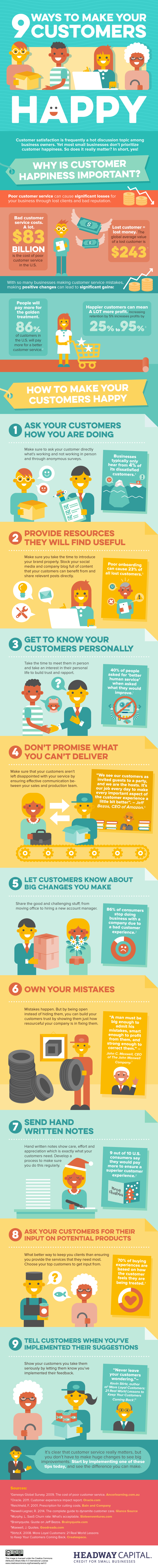 9 Ways to Make Your Customers Happy (Infographic)