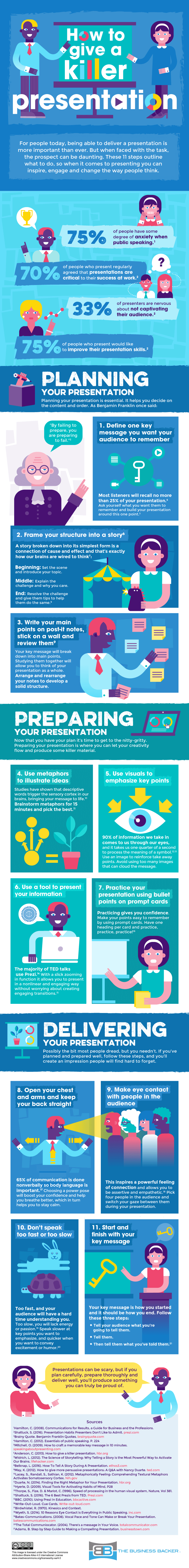 https://assets.entrepreneur.com/images/misc/1484861169_How-to-Give-a-Killer-Presentation.png