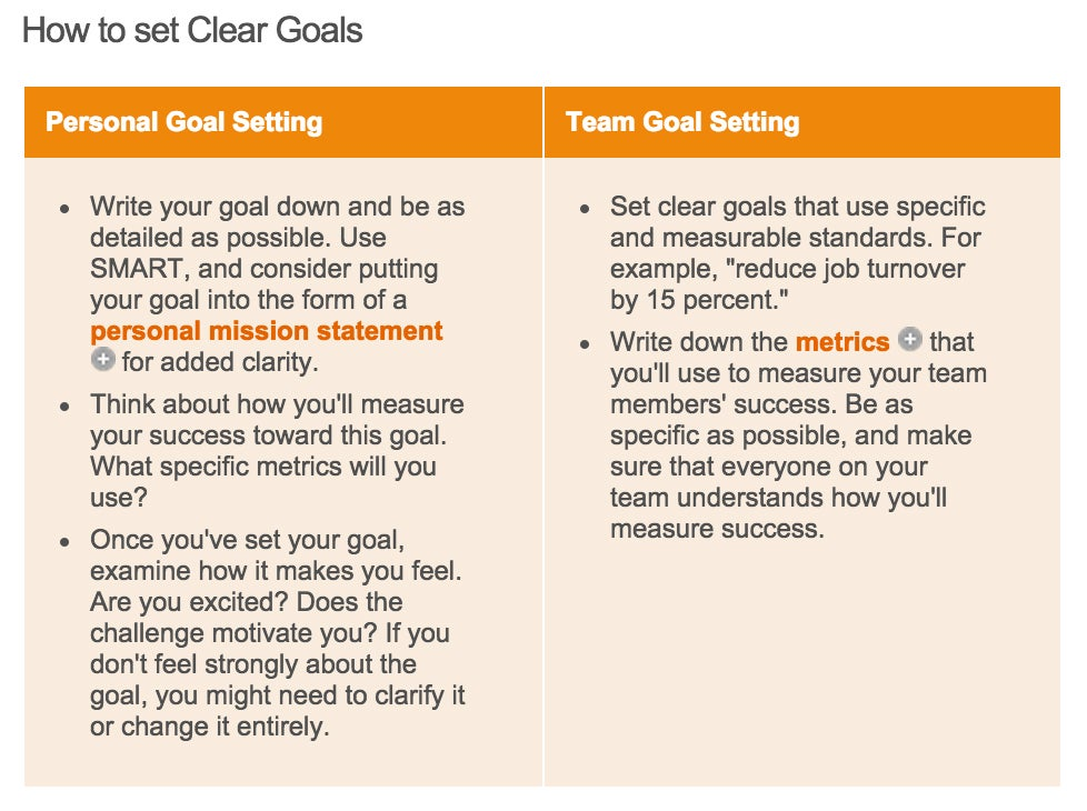 7 Popular Goal Setting Strategies That Will Help You Achieve Great Things on Social Media