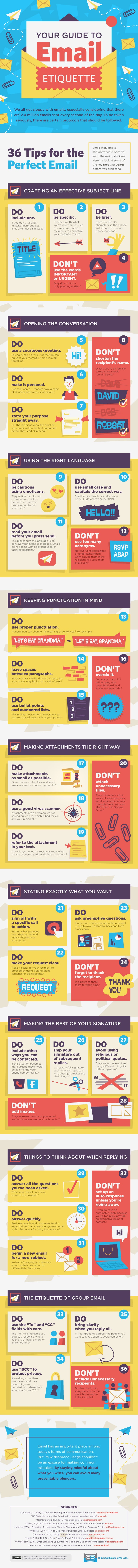 A Quick Guide to Email Etiquette (Infographic)