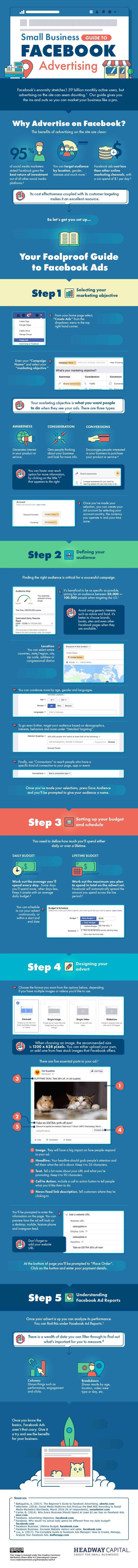 A Small-Business Guide to Facebook Advertising (Infographic)