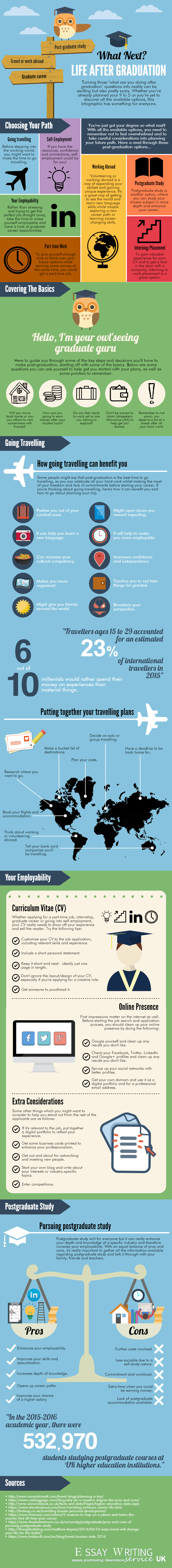 should you work or travel after graduation infographic getting ready for life after college don t get nervous sit down and figure out which path is right for you to learn more check out essay writing