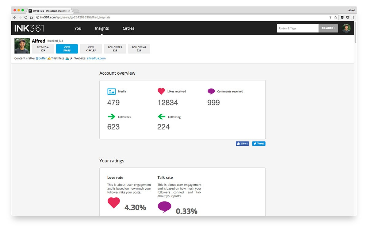 The Ultimate Guide to Instagram Analytics: Metrics, Insights, Tools
