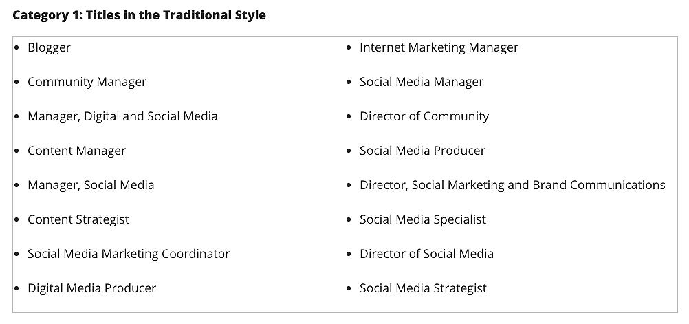 How To Hire A Top Social Media Manager • Emgi Group