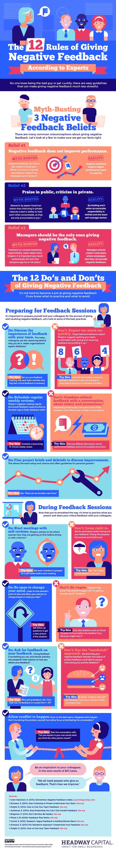https://assets.entrepreneur.com/images/misc/1497452014_negative-feedback-infographic.jpg