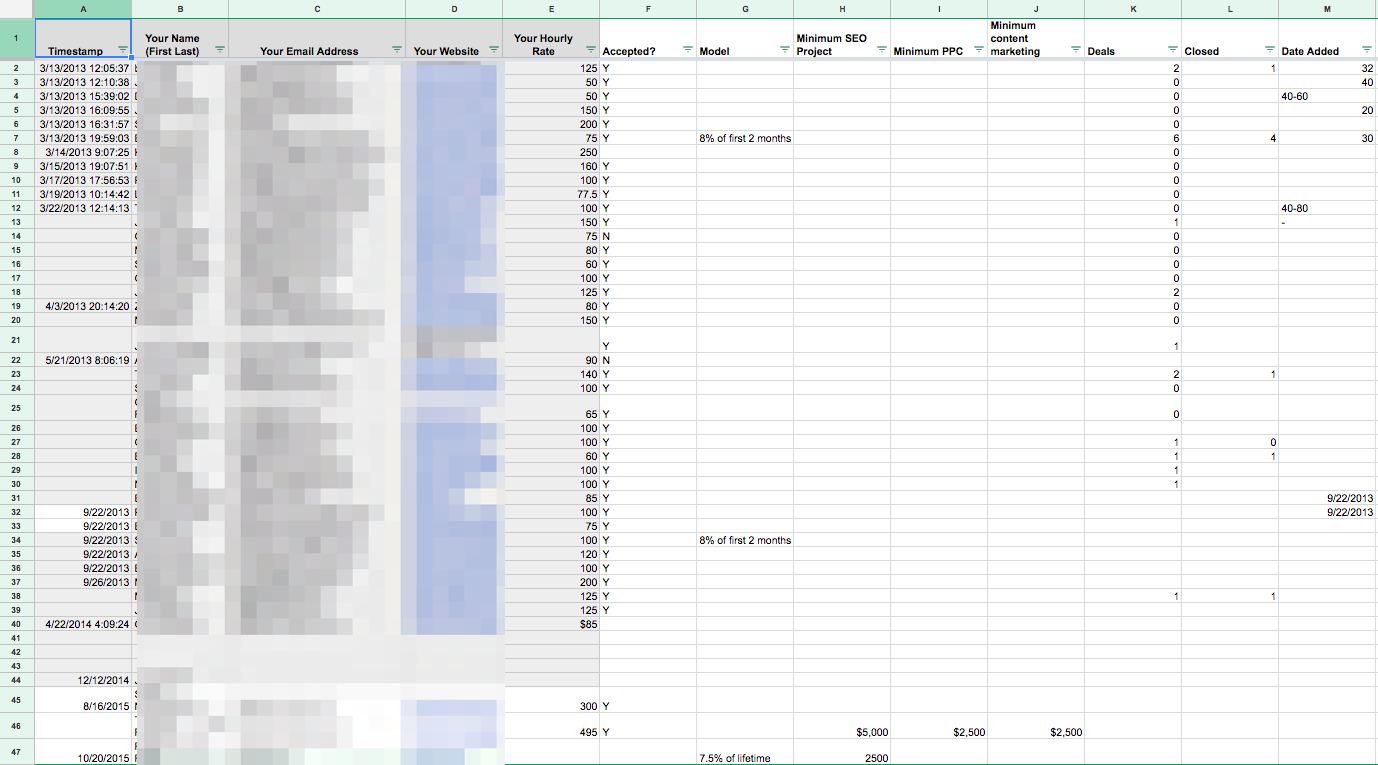 I Started My Business on a Spreadsheet -- Here's Why All