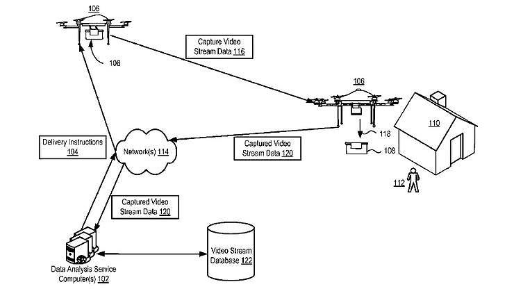 Amazon Delivery Drones May Scan Your Home And Suggest Repairs