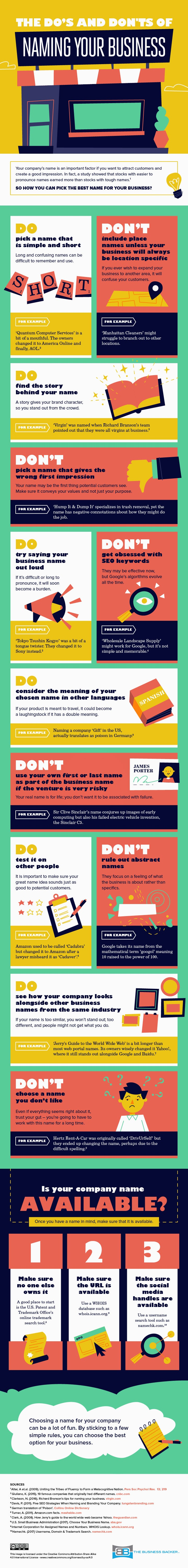 The Do's and Don'ts of Naming Your Business (Infographic)