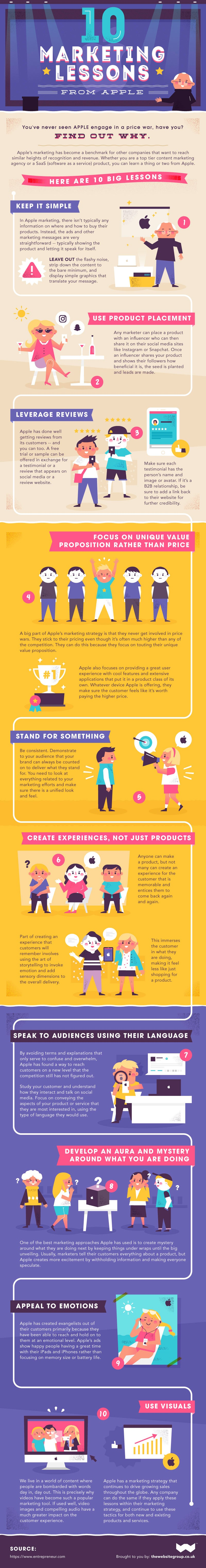 10 Marketing Lessons From Apple (Infographic)