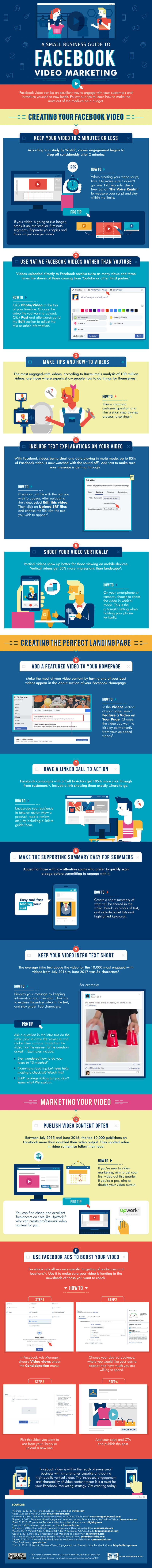 Top Tips to Create Facebook Videos to Market Your Business (Infographic)