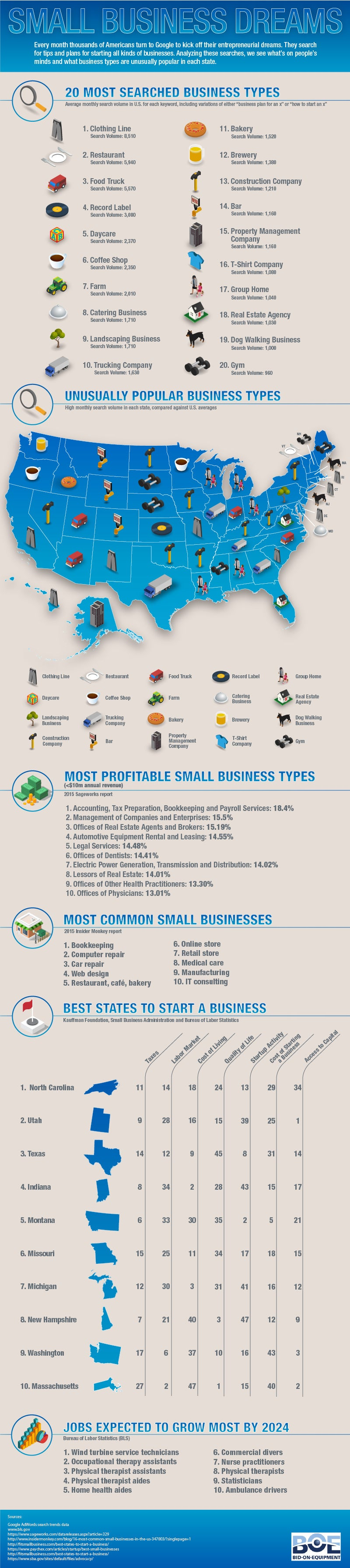https://assets.entrepreneur.com/images/misc/1507142265_small-business-dreams.jpg