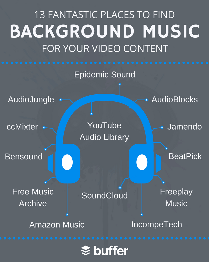 Image Result For Background Royalty Free Music From Epidemic Sound