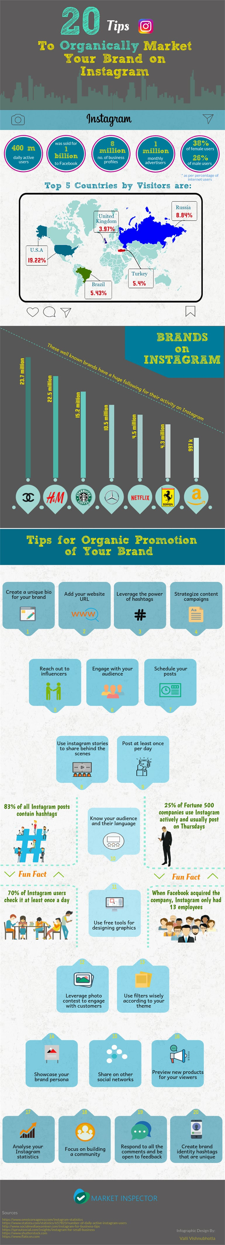 20 Tips to Organically Market Your Brand on Instagram (Infographic)