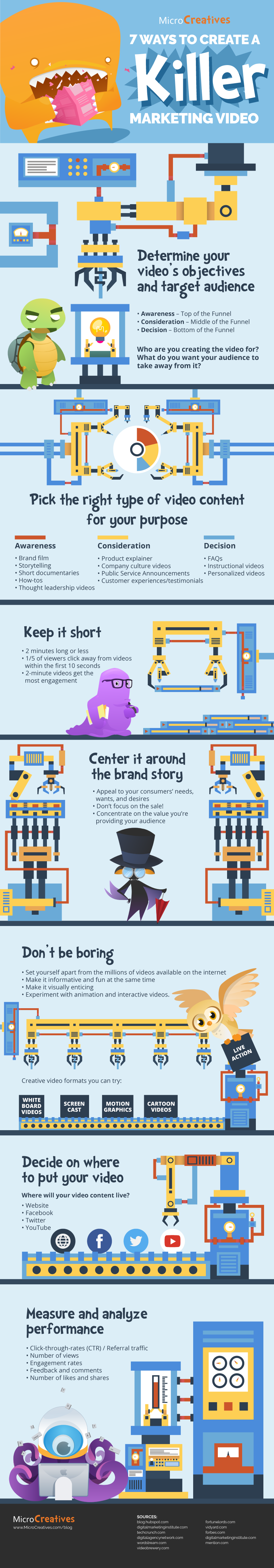 https://assets.entrepreneur.com/images/misc/1512594712_7-Ways-to-Create-a-Killer-Marketing-Video-infographic-1.png