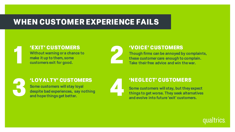 Why Customers Flee