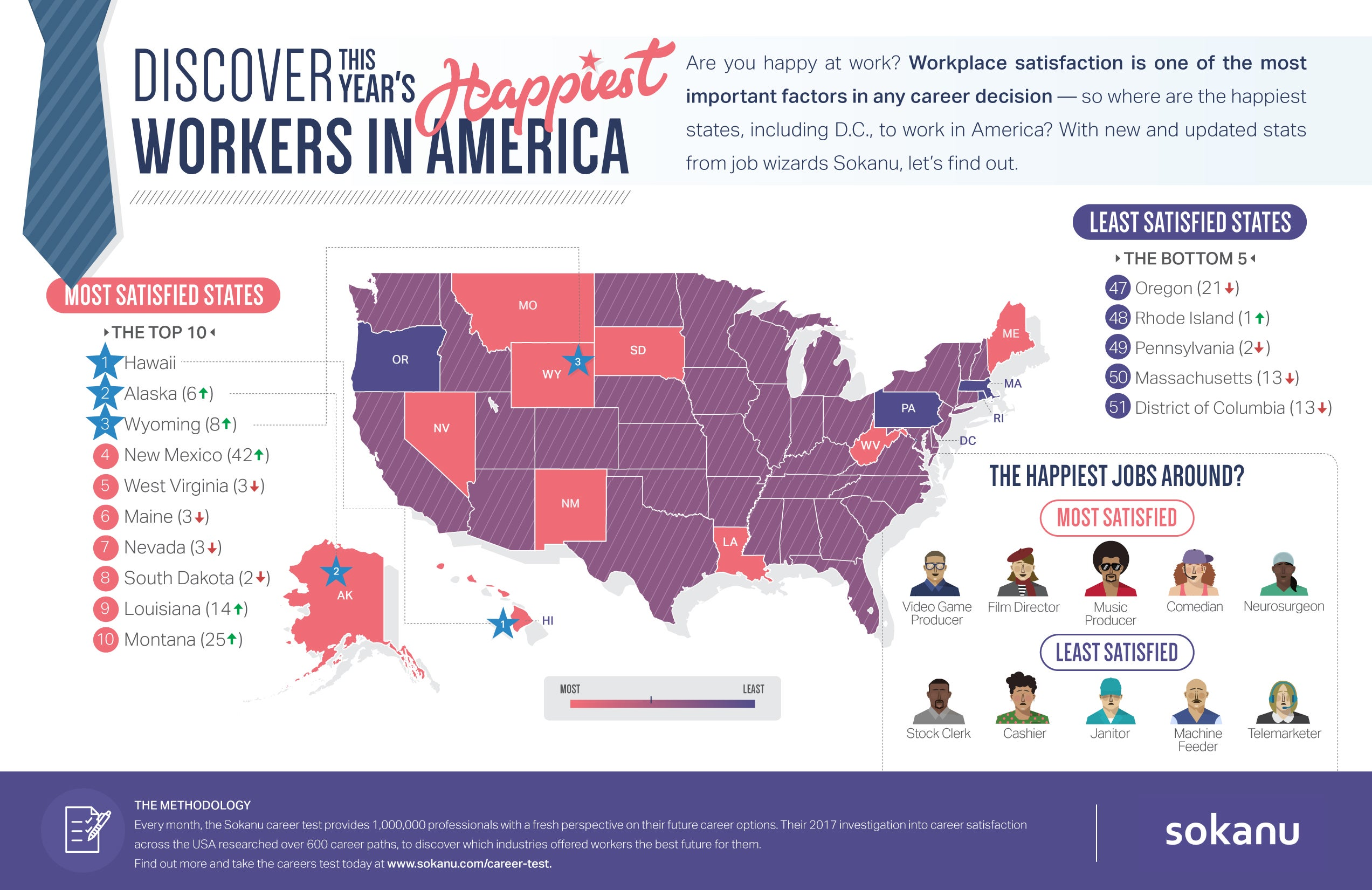 Here Are Where The Happiest Workers In America Lived In  Infographic