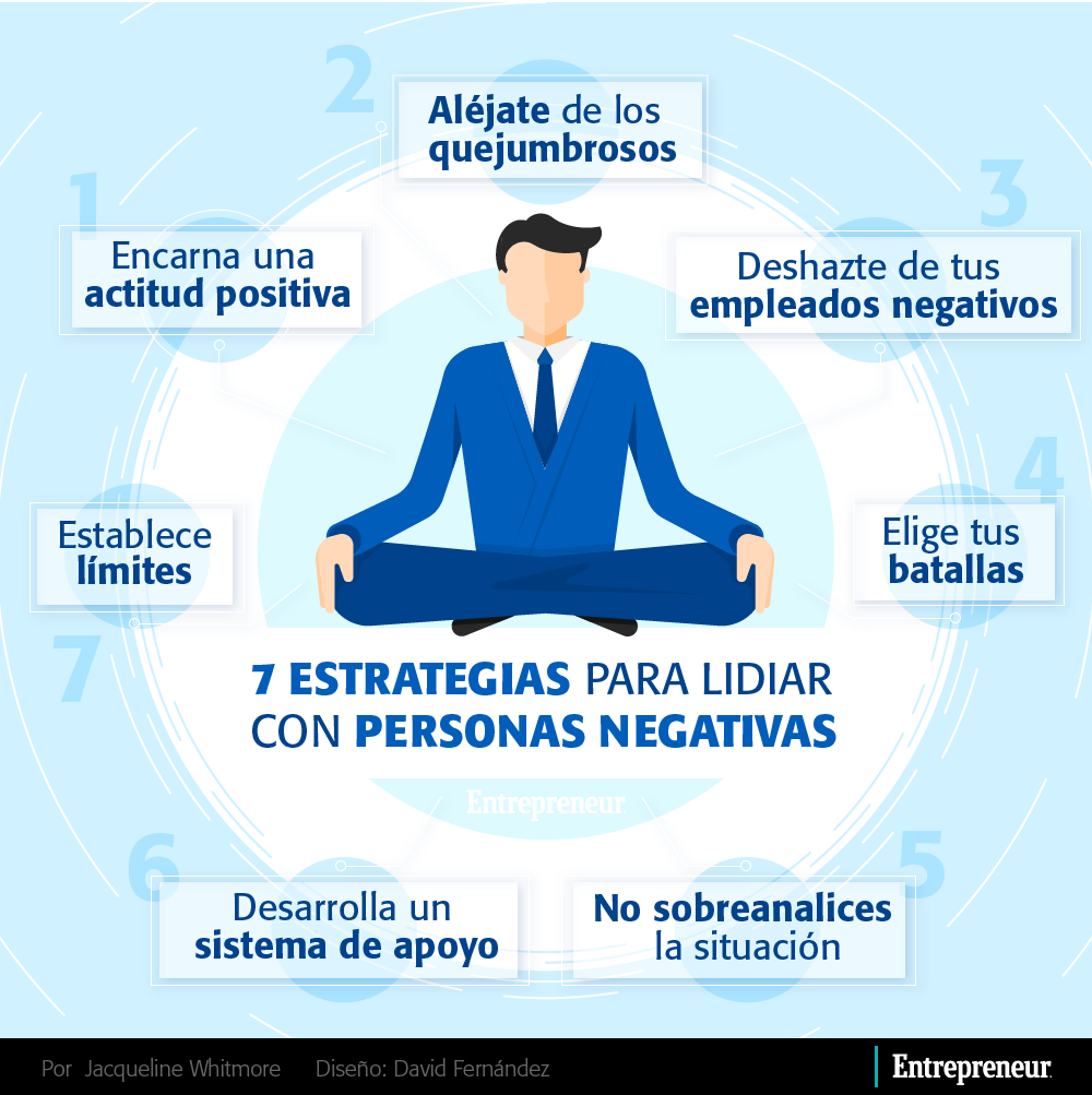 Infografía 7 Estrategias Para Lidiar Con Personas Negativas