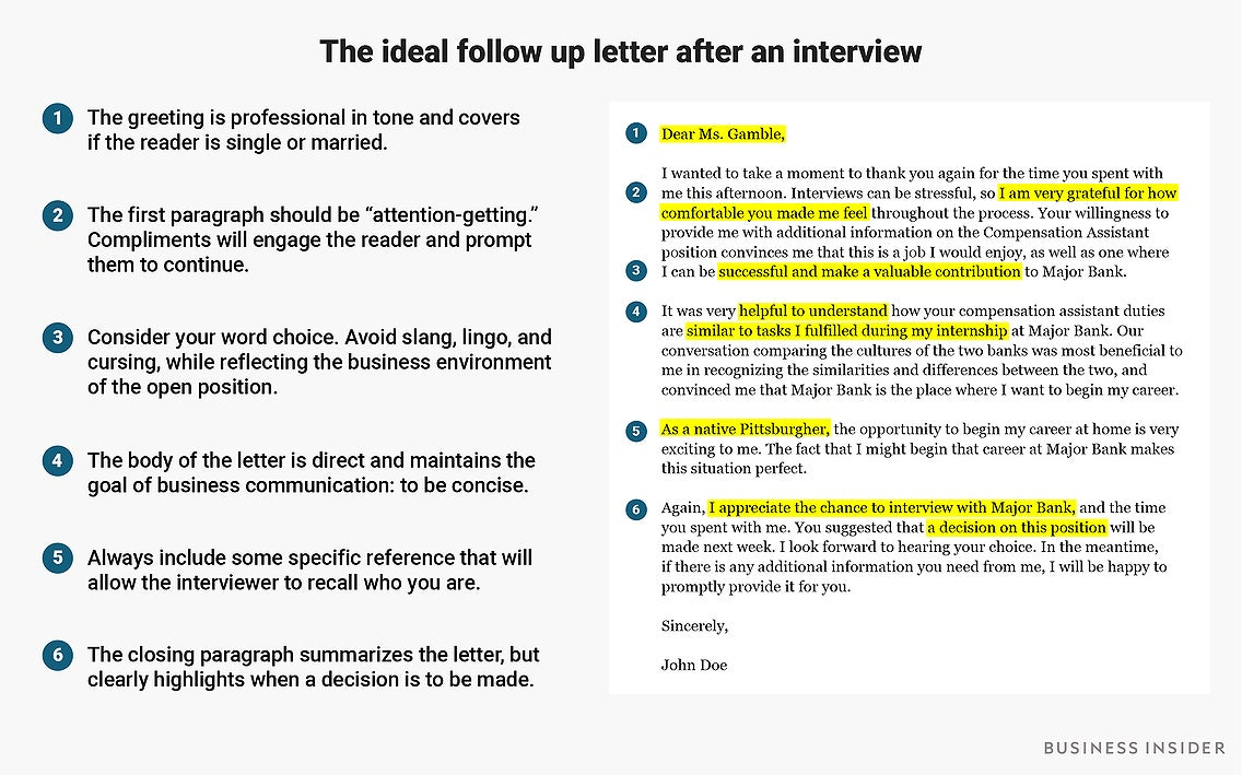 dr deborah good a professor at the university of pittsburgh katz school of business says the following email template is an ideal way to follow up
