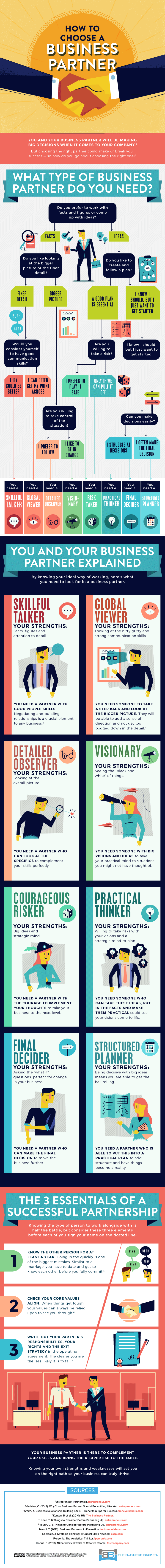 How to Choose a Business Partner (Infographic)