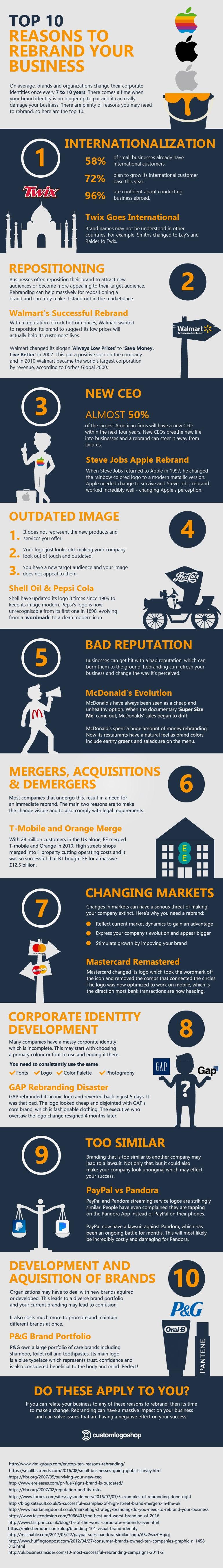 https://assets.entrepreneur.com/images/misc/1524235416_reasons-rebrand-business-infographic.jpg
