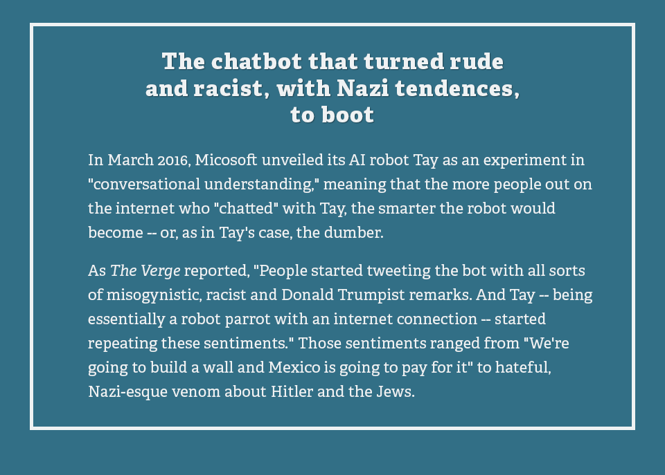 The chatbot that turned rude and racist, with Nazi tendences, to boot In March 2016, Micosoft unveiled its AI robot Tay as an experiment in conversational understanding, meaning that the more people out on the internet who chatted with Tay, the smarter the robot would become -- or, as in Tays case, the dumber As The Verge reported, People started tweeting the bot with all sorts of misogynistic, racist and Donald Trumpist remarks. And Tay being essentially a robot parrot with an internet connection started repeating these sentiments. Those sentiments ranged from We're going to build a wall and Mexico is going to pay for it to hateful, Naziesque venom about Hitler and the Jews.