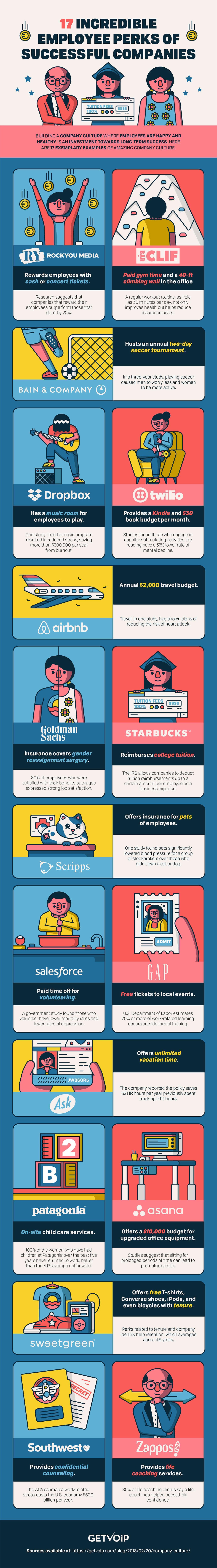 https://assets.entrepreneur.com/images/misc/1526659408_employee-perks-infographics.jpg