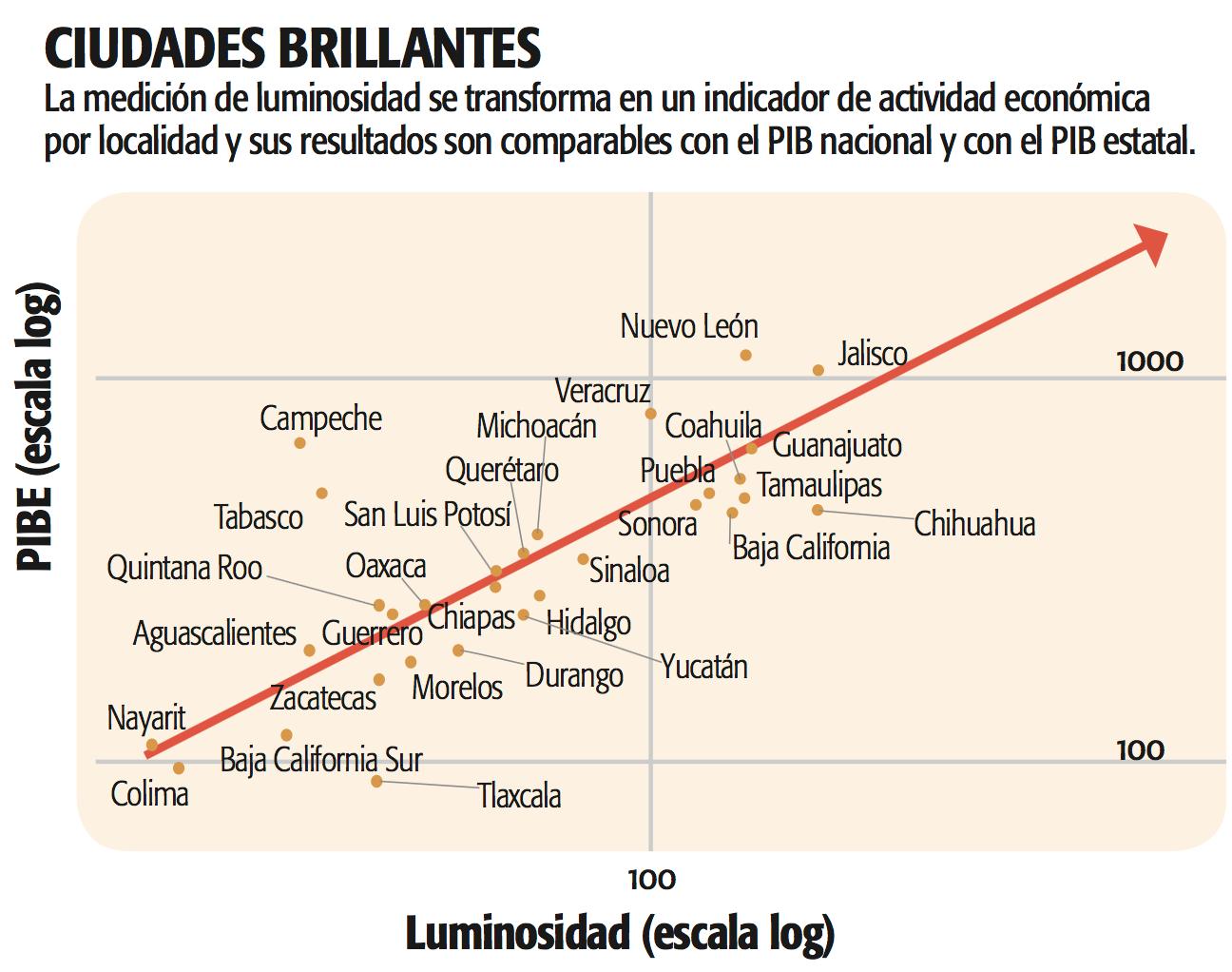 3b8fd8deecf3 En ambas tablas destaca la presencia de ciudades que se encuentran en el  estado de Veracruz