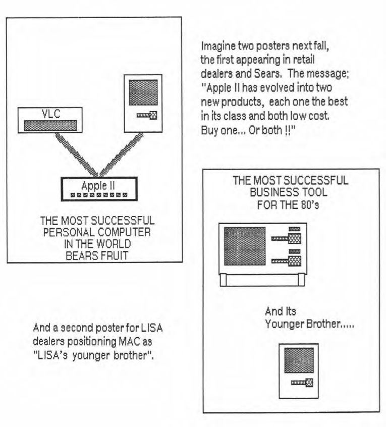 Need A Business Plan Template Here Is Apple S 1981 Plan For The Mac