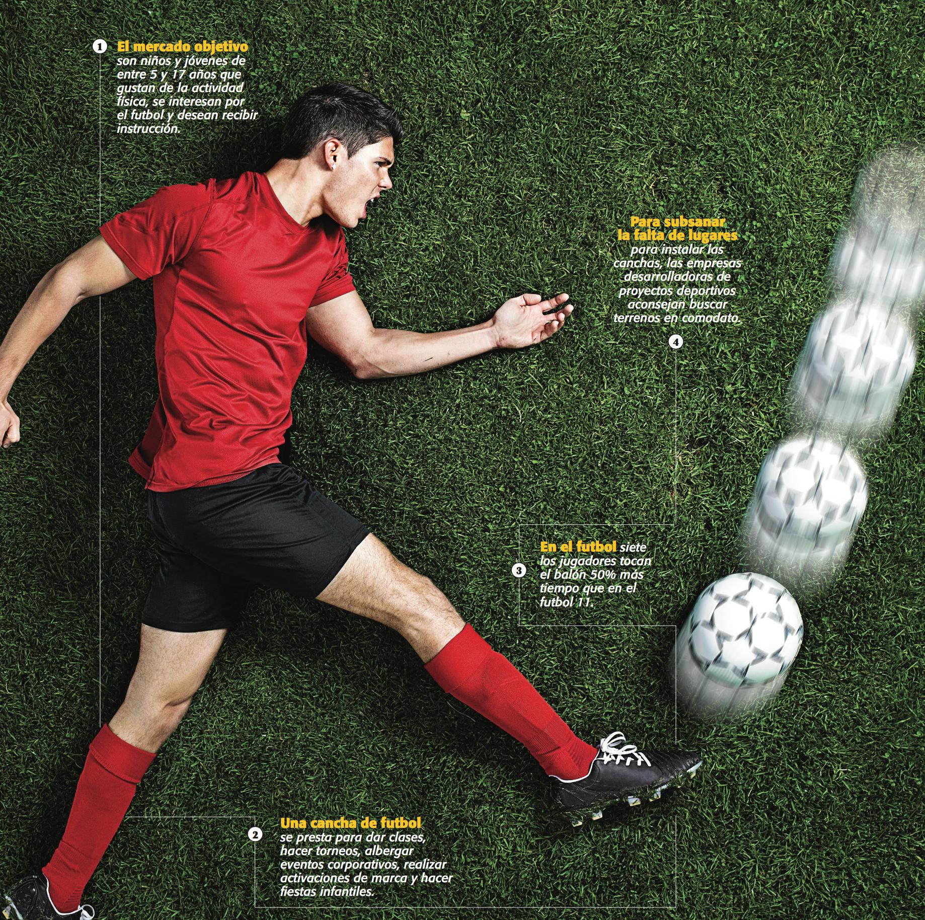 Si a esto añadimos que es futbol el deporte más popular en México e796b80deb0ff
