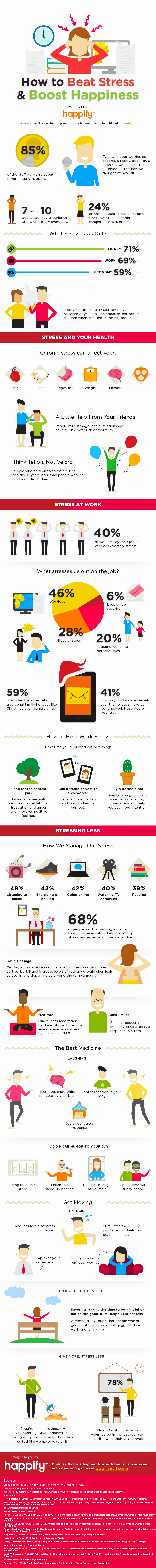 How to Beat Stress and Boost Happiness (Infographic)