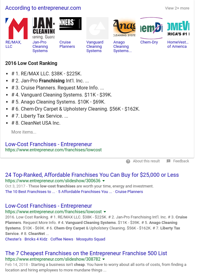 Why Search Engine Optimization Is the Key to Making Money Online