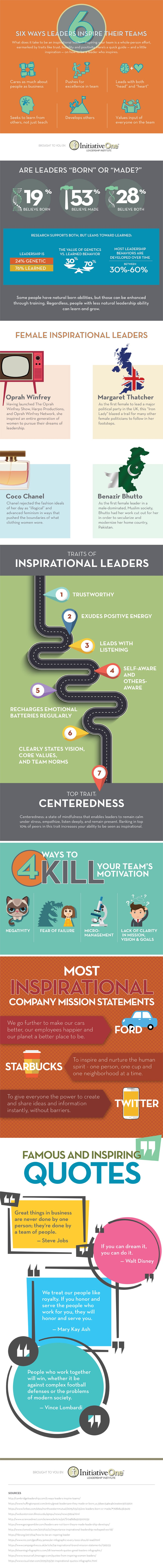 The 6 Best Ways Leaders Can Inspire Their Teams (Infographic)