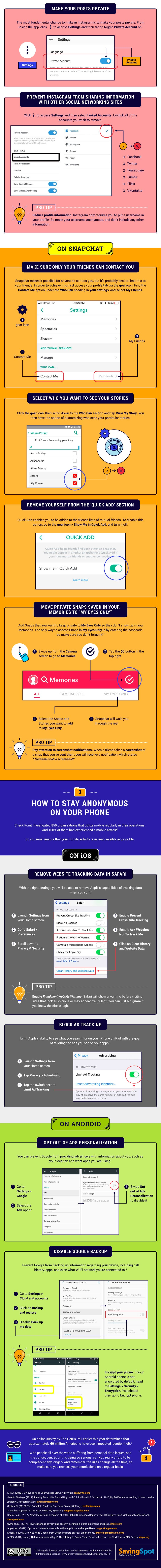How to Be Invisible Online -- Without Going Off the Grid (Infographic)