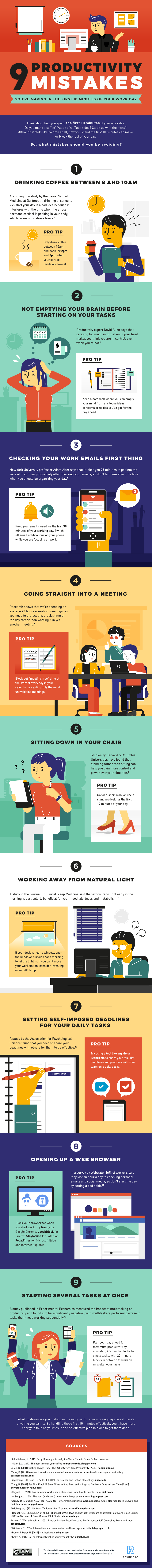 9 Productivity Mistakes You're Making in the First 10 Minutes of Your Day (Infographic)