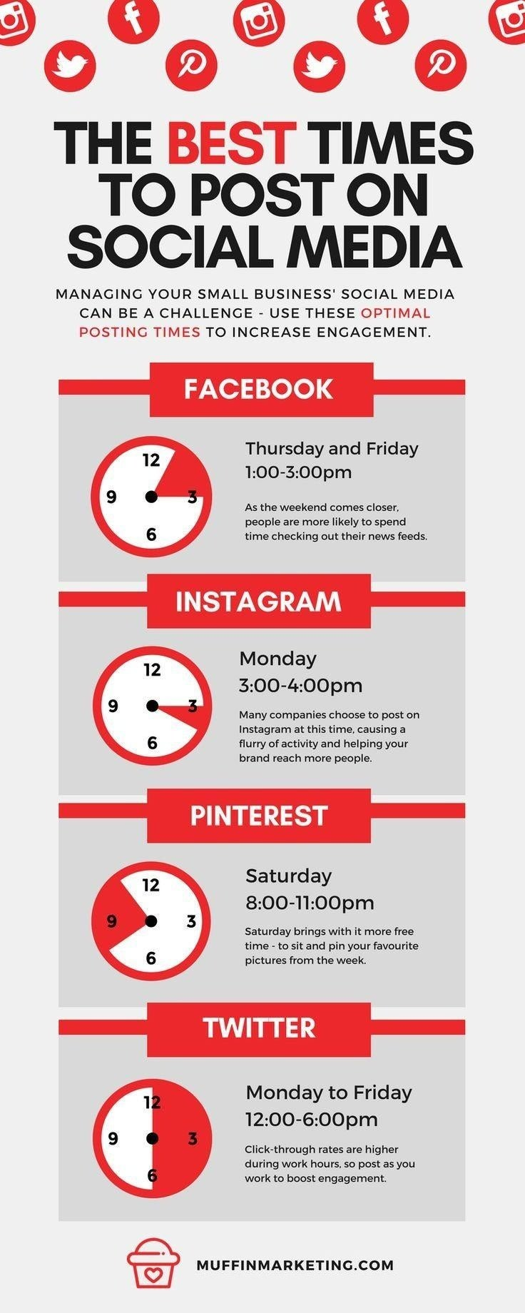 Post on These Timings to Getting Best Social Media Traction