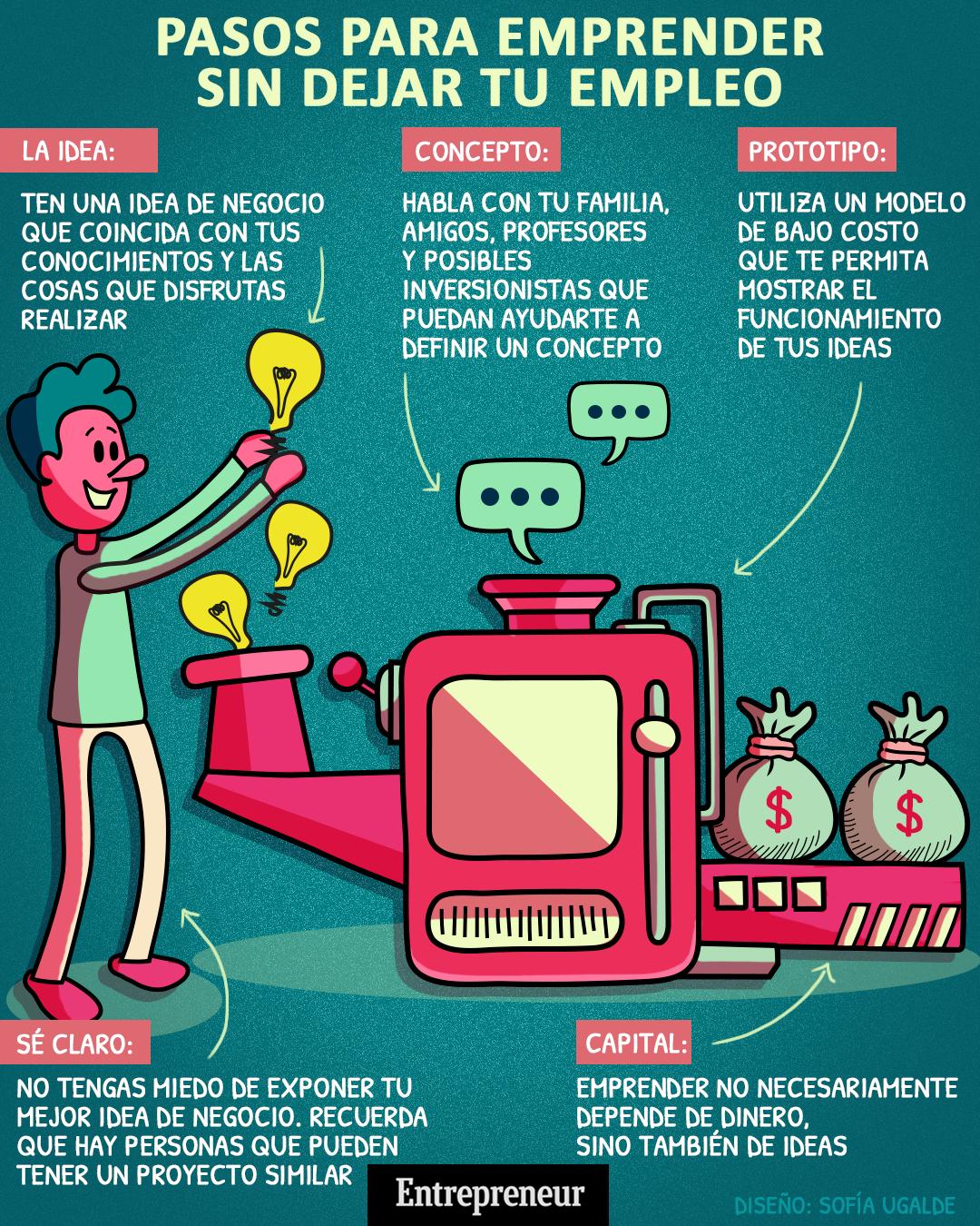 Infografía Pasos Para Emprender Sin Dejar Tu Empleo