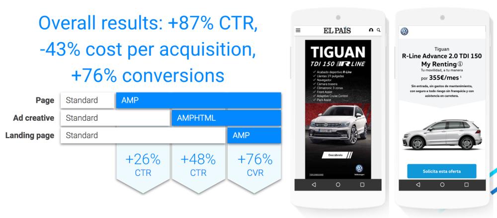 5 Hot Online Advertising Trends in Europe