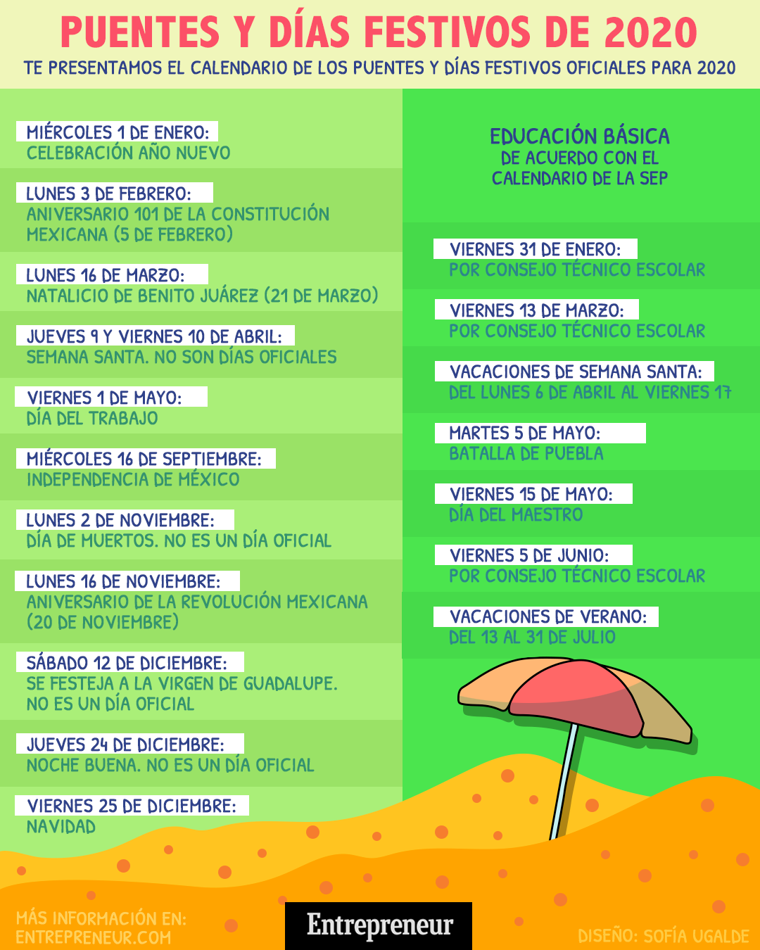 Calendario Laboral Y Escolar 2020 México Días Festivos Y Puentes